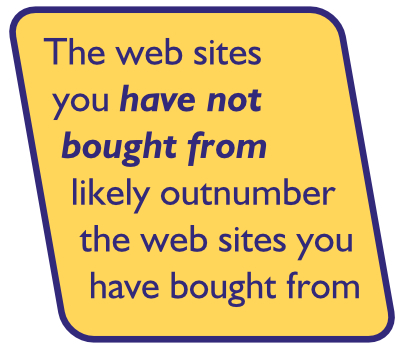 The web sites you have not bought from likely outnumber the web sites you have bought from | Zarywacz z2z.com